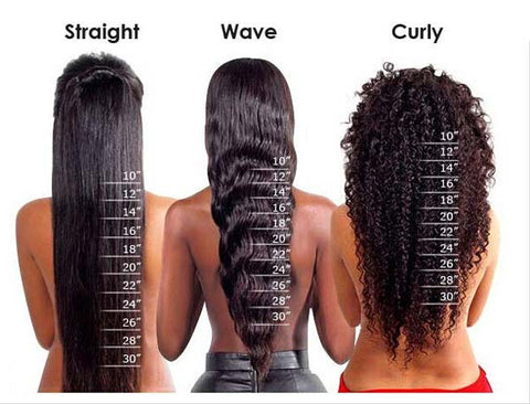 What Length Should I Purchase? – BombDotComHair
