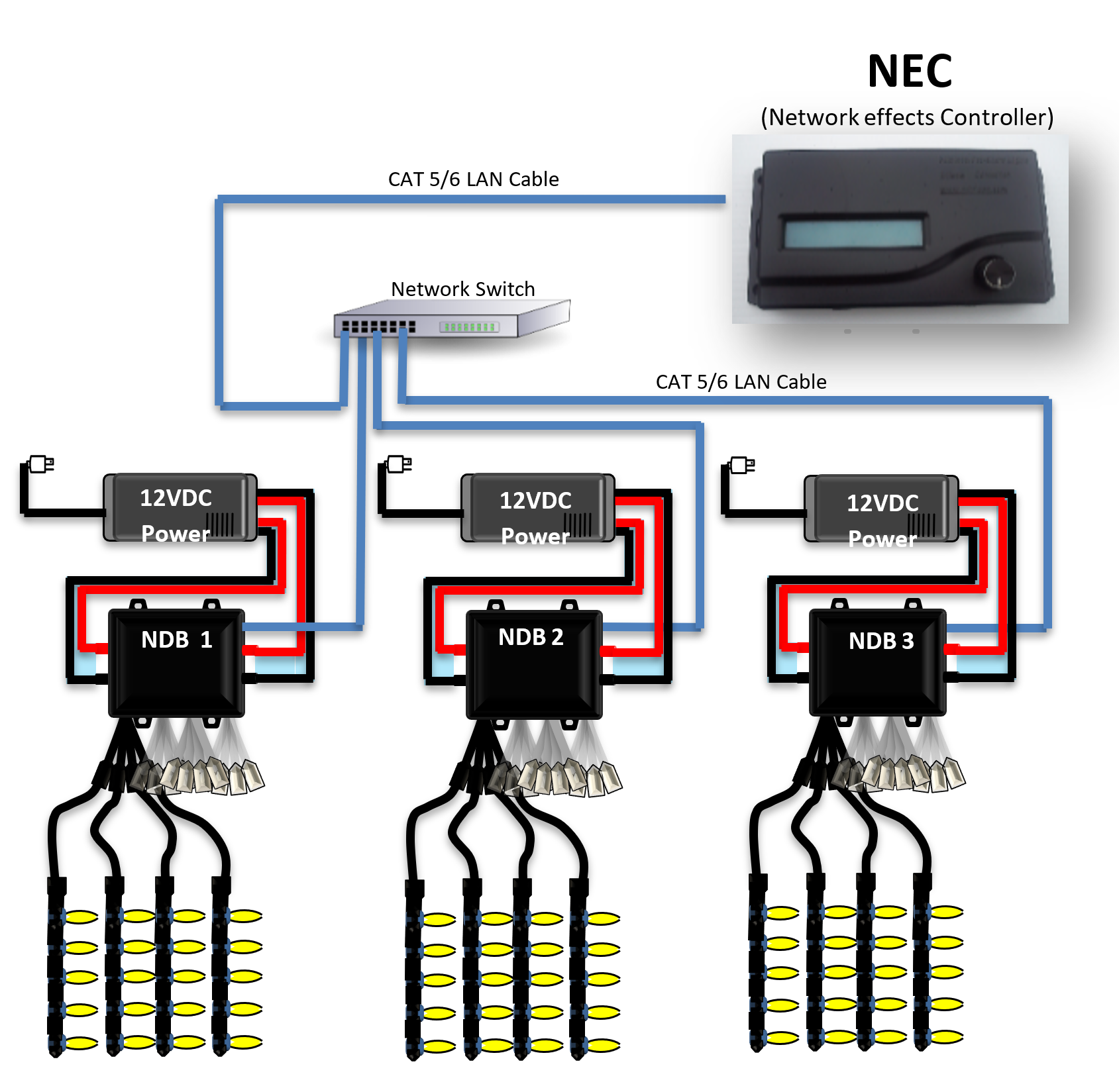 Minleon NEC Controller Layout