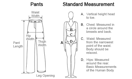 Measuring Chart