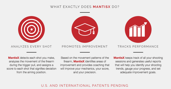 MantisX Firearms Training System Australia