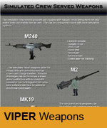 VIPER Weapons