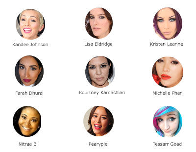 Beauty Bloggers