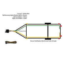 Trailer Wiring Harness - Wishbone Style, 4-Flat Connector
