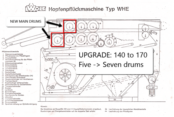 Wolf hop harvester upgrade