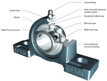 metric bearing unit for Wolf hop harvester