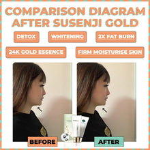 Load image into Gallery viewer, [READY-STOCK] SUSENJI 24K GOLD SLIMMING GEL (130ML)