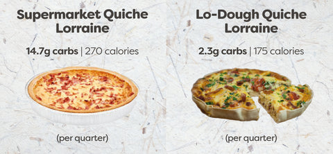 low carb quiche comparison