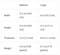 Clear Breast Enhancers Sizing Chart