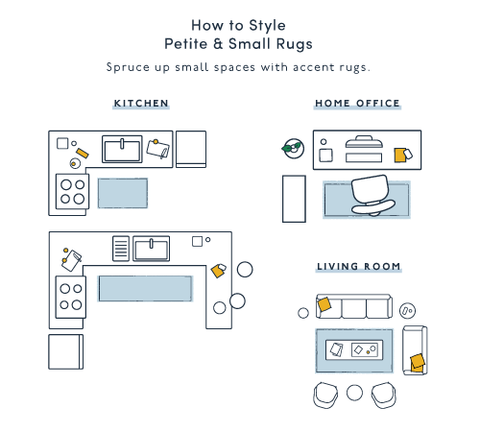 Revival Rugs - How to Style - Petite & Small Rugs