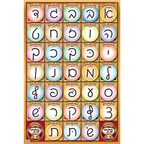 Ksav-Yad (script) Alef-Bais educational colorful wall poster, for kids at school/home – High quality, fully laminated.