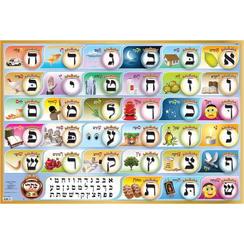 Alef Bais educational colorful wall poster (Level 1), with LOSHON-KODESH keywords & beautiful pictures, for kids at school/home – High quality, fully laminated.