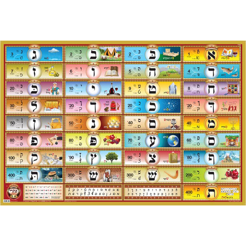 Alef Bais educational colorful wall poster (Level 2), with LOSHON-KODESH keywords & beautiful pictures, for kids at school/home – High quality, fully laminated.