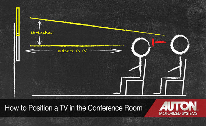 how to position your tv in a new conference room  u2013 auton