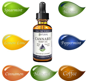 Flavored CBD Oil - 7 All Natural Flavor options