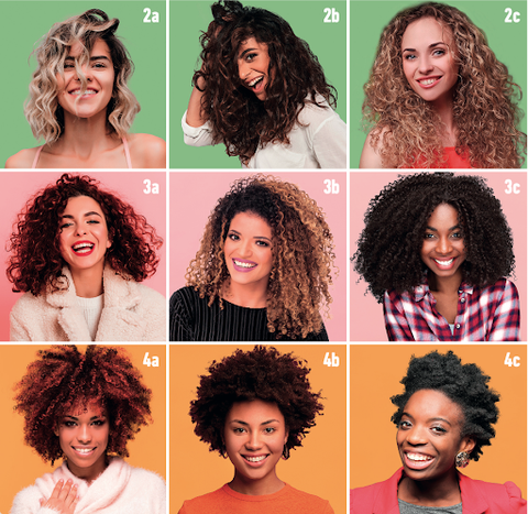 what is the difference between 4C hair and other hair types