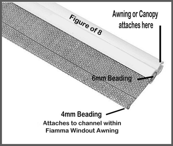 Fiamma awning attachment