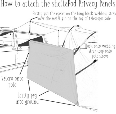 Hoe to attach the SheltaPod privacy panels