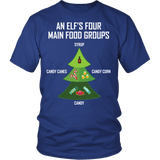 Elf Four Main Food Groups Shirt - Funny Christmas Tree Santa Holiday Tee - Luxurious Inspirations