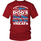 Every 52 Days Is A Year In A Dog's Life Shirt - Inspirations dog lover owner Teee T-shirt teelaunch District Unisex Shirt Red S
