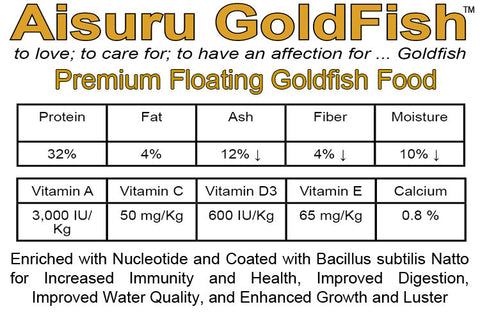 Aisuru Goldfish premium goldfish food facts
