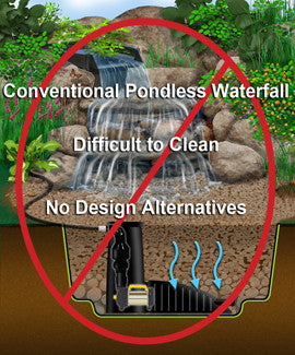 Just say NO to conventional pondless waterfall kits that are nearly impossible to keep clean!