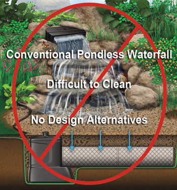 Just say no to conventional pondless waterfall kits because they're nearly impossible to clean!