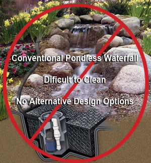 Conventional pondless waterfall are difficult if not impossible to clean.