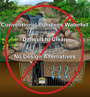 A conventional pondless waterfall with stream is near impossible to clean.