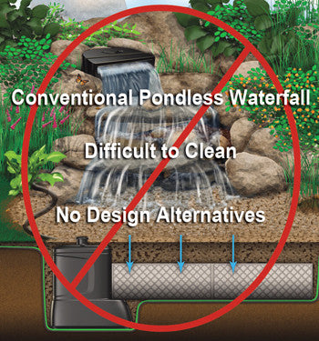 Conventional pondless waterfall kits are all the same