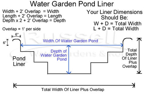Liner size - water garden pond depth