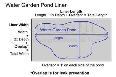 Liner size what size liner do i need for my pond for Garden pool dimensions