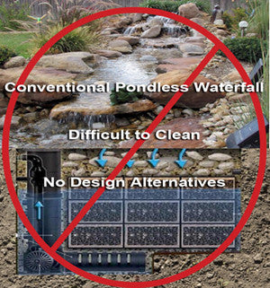 Conventional pondless waterfall and pool systems require larger excavations and are almost impossible to clean.