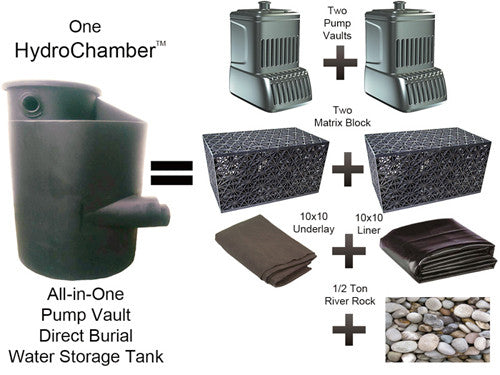 Pondless pump chamber value