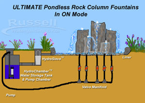 Pondless styles: Pondless rock columns.
