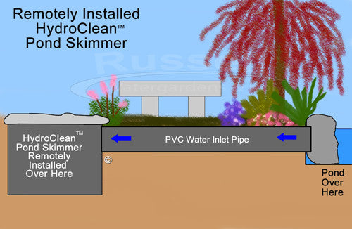 Install the Piper HydroClean pond skimmer away from the pond