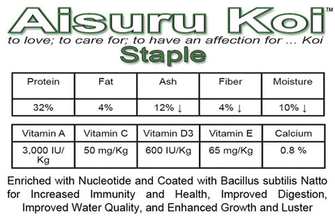 Aisuru Koi™ Staple Koi Food Facts