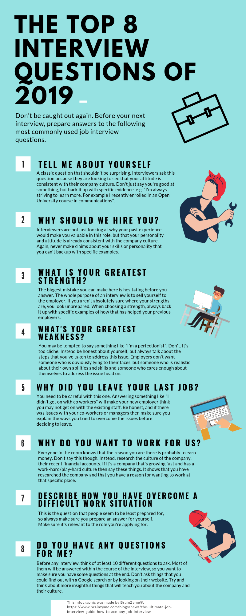Most common job interview questions of 2019 infographic