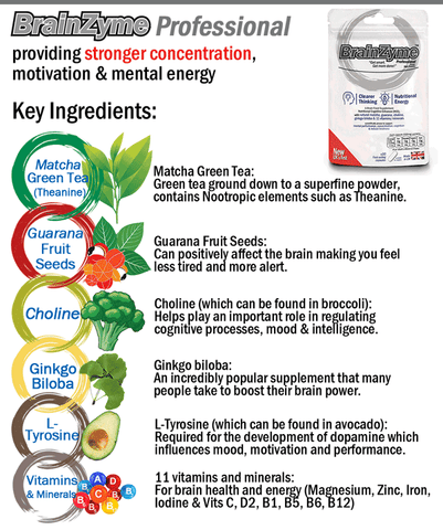 What's inside BrainZyme (Professional) capsules?