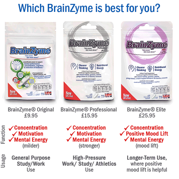 Which BrainZyme is best for me?