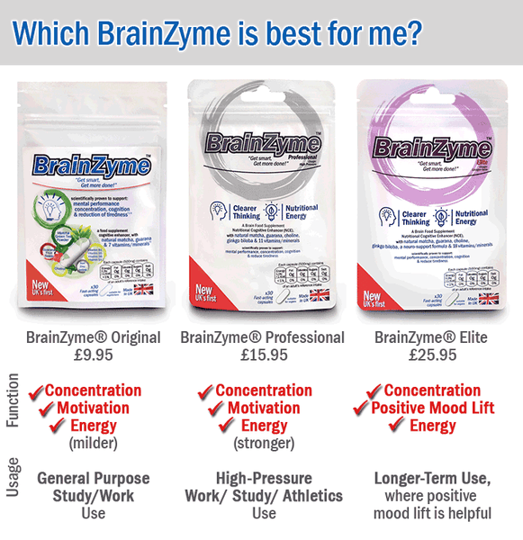 Compare BrainZyme Products