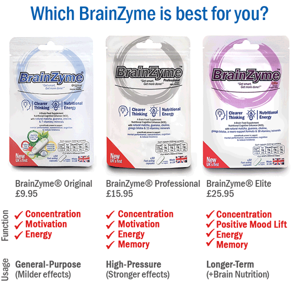 Which BrainZyme is best for you?
