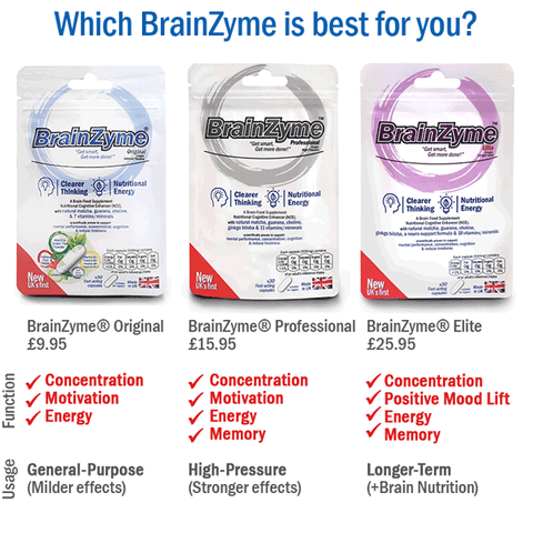 Compare the BrainZyme products
