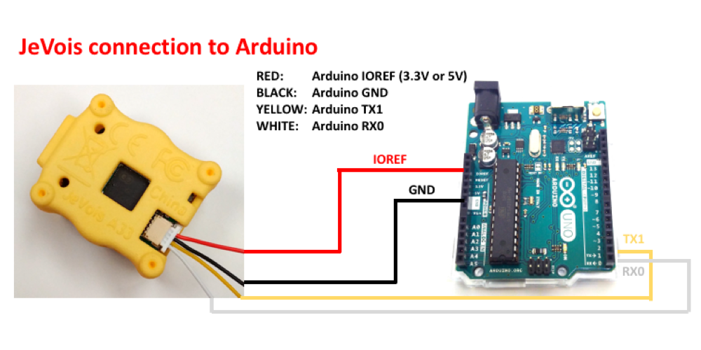 JeVois connection to Arduino