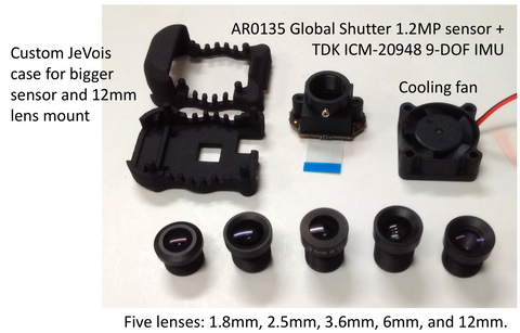 JeVois 1.2MP Global-Shutter Sensor with 9-DOF IMU Upgrade Kit - COLOR