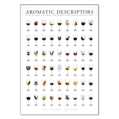 Aromatic Descriptors Print