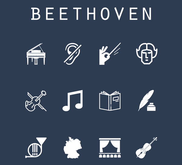 Beethoven - Beacon Collection