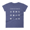 Conveyance Fitted Women's T-Shirt - Beacon