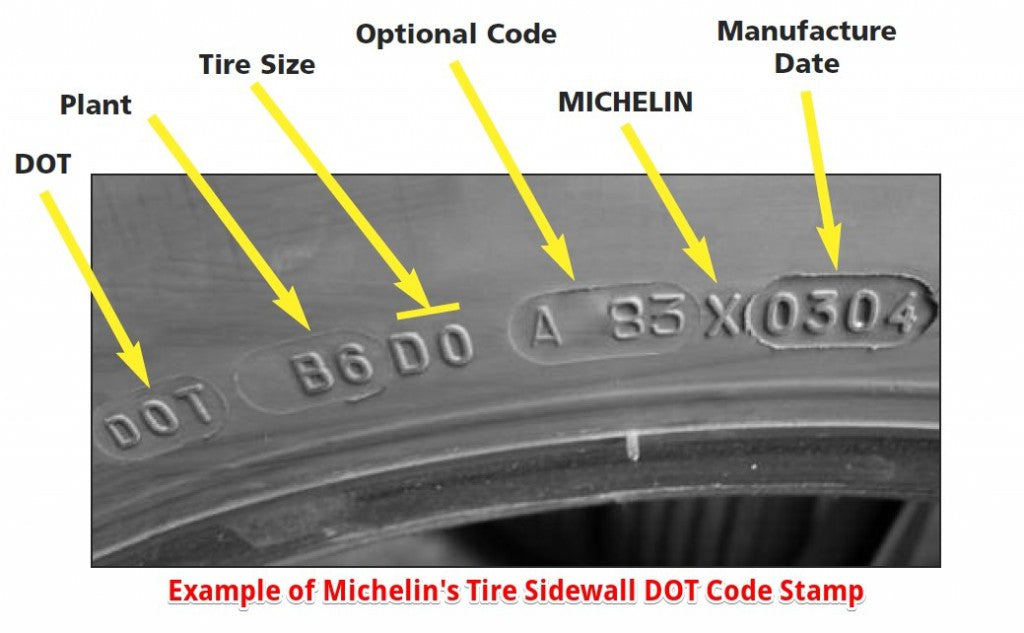 How to: Read Tire Date Codes