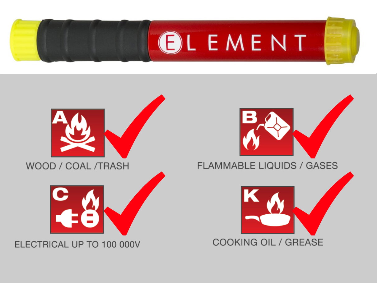 What types of fires can the Element Fire Extinguisher Canada extinguish?