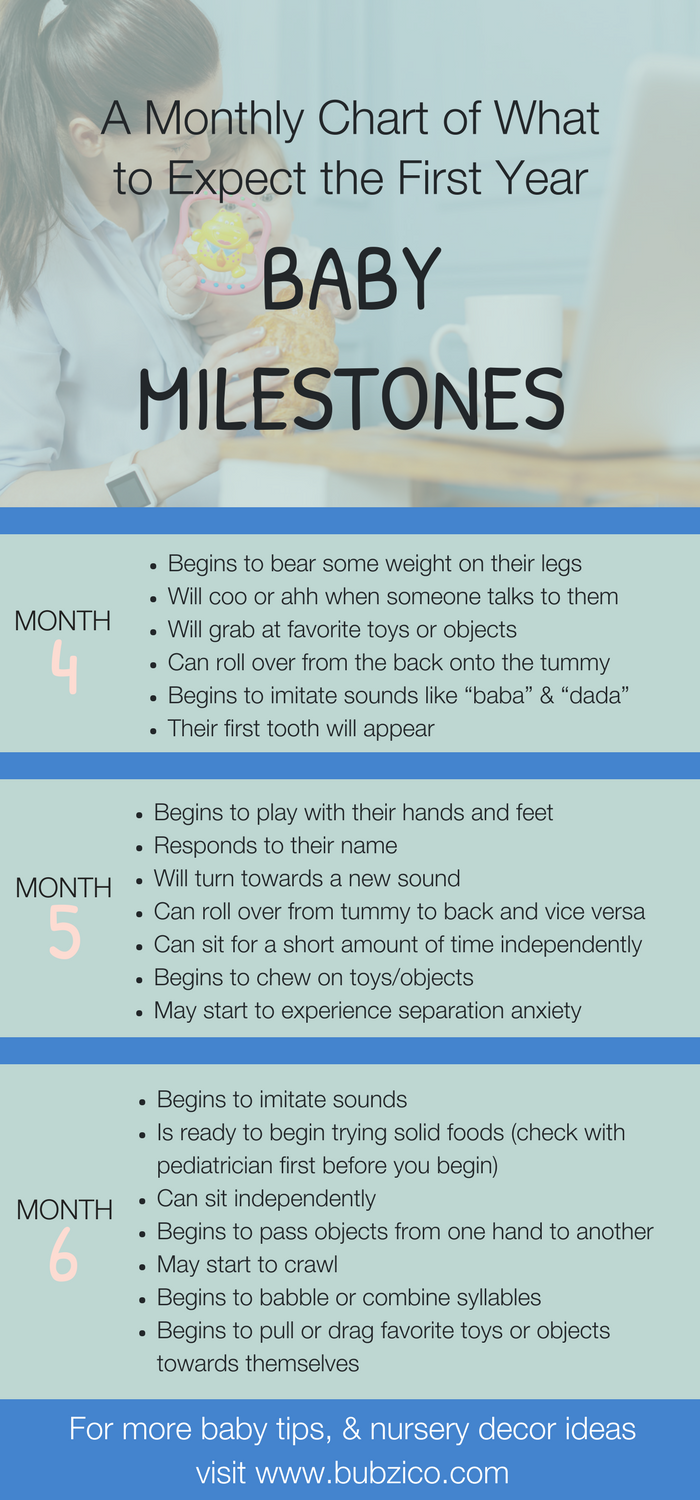 While it's important to know the signs of child development, always keep in mind that not all babies are exactly alike. Developmental milestones are only guidelines, but be sure to talk to your doctor if you find that your baby is falling significantly behind. Click to learn the important baby milestones, and print out our free, simple monthly chart from #BubziCo blog. |  #BabyTips #BabyHealth #BabyTips #NewbornCare #NewMomAdvice #NewMommy #NewMomAdvice #BabyMilestones